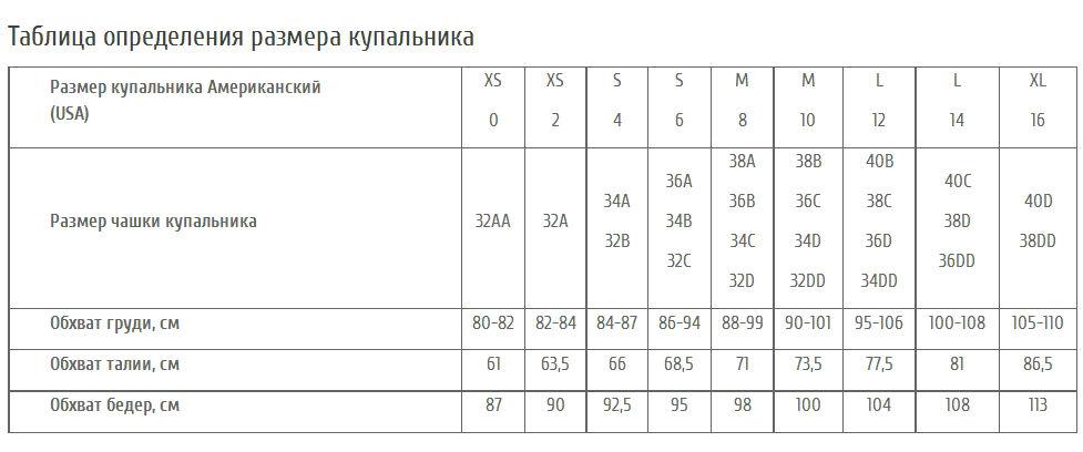 купальники AMAREA,купить купальники Amarea (Италия) в Украине,купить сдельные купальники Amarea,Amarea,купальники для плавания,купальники для плавания в бассейнекупальники,купальники фото,купить купальник,купальники Victoria's Secret,купить купальники Victoria's Secret в Украине,купить сдельные купальники Victoria's Secret,Victoria's Secret,купальники для плавания,купальники для плавания в бассейнекупальники,купальники фото,купить купальник,купальники +для гимнастики,купальники +для художественной,купальники +для художественной гимнастики,девушки +в купальниках,магазин купальников,купальники 2016,купальники 2017,купальники интернет,купальники интернет магазин,купальники пуш ап
